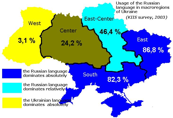 Languages Russian Ukraine 30